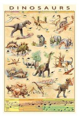 (nr:1) Dinosaurus poster